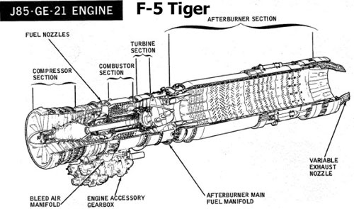 J85 Jet Engine Wiring Diagram And Fuse Box