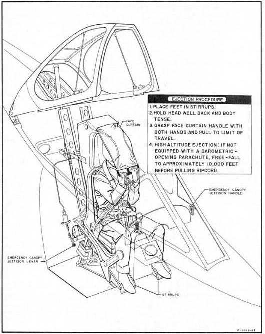 Martin Baker P5 Ejection Seat